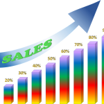 Automating Business Processes Sales Training